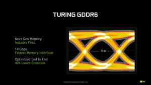 Präsentation zur Turing-Architektur