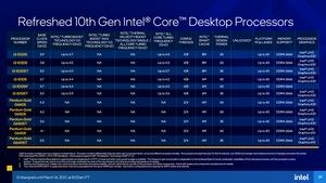 Intel Rocket Lake-S Deep Dive