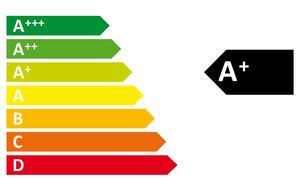 Energieverbrauchskennzeichnungen