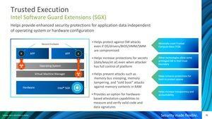 Intel Xeon der 3. Generation Ice Lake-SP