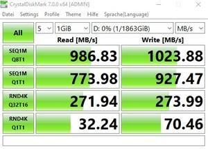 Die USB-3.2-Gen2-Performance über den B550-Chipsatz.