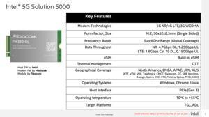 Intel Computex 2021: Tiger Lake-H