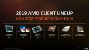 AMD Investors Meeting März 2019