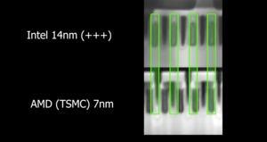 der8auer Transistoren-Vergleich