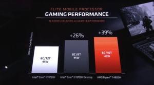 AMD Ryzen 4000 Mobile