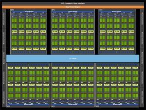 NVIDIA GA102-GPU der GeForce RTX 3080