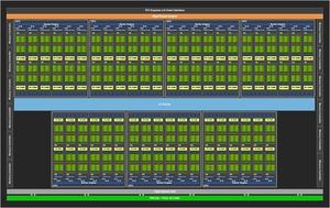 NVIDIA GA102-GPU