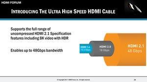 Spezifikationen zur HDMI 2.1