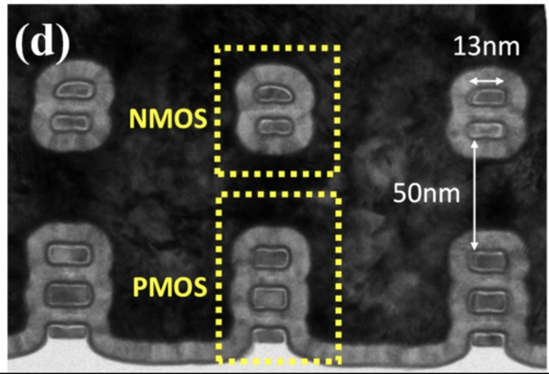 Intel Self-Aligned 3D Stacked Multi-Ribbon CMOS