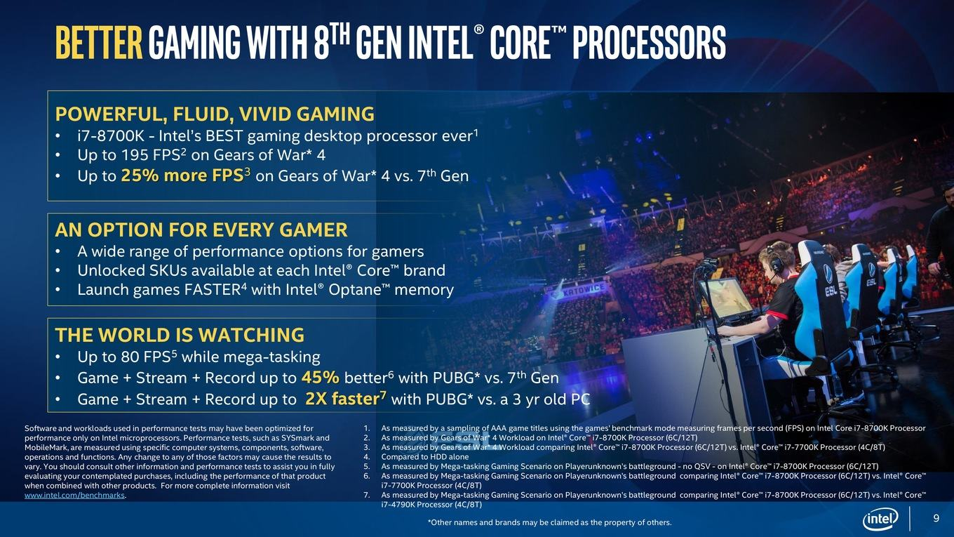 Intel 8th Gen Destop Coffee Lake Pressdeck