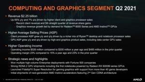 AMD Quartalszahlen Q2 2021