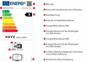 Die neuen Etiketten für TV-Geräte und Monitore