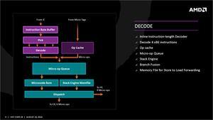 AMD Zen Präsentation zum IDF 16 und der Hot Chips 28