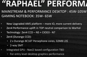 AMD Ryzen 7000 Alias Raphael