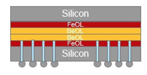 Wafer-on-Wafer-Verfahren von TSMC