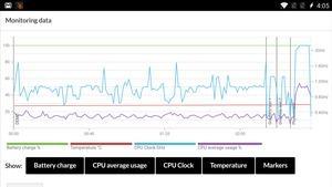 OnePlus 5 (3DMark Ice Storm Unlimited)