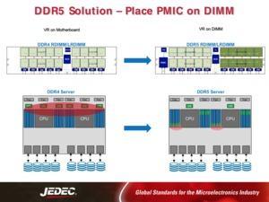 Präsentation von Integrated Device Technology zur Strom- und Spannungsversorgung von DDR5