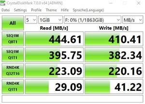 Die USB-3.2-Gen1-Performance über den X570-Chipsatz.