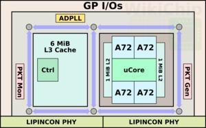 TSMC stellt komplettes Chiplet-Design vor (Quelle: WikiChip)