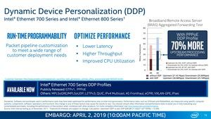 Intel Columbiaville Ethernet mit 800 GBit/s