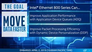 Intel Columbiaville Ethernet mit 800 GBit/s
