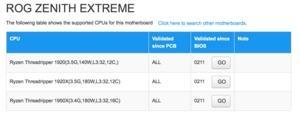 AMD Ryzen Threadripper 1920 in CPU-Support-Listen