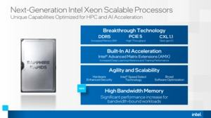 Intel International Supercomputing Conference 21