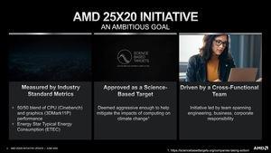 AMD 25X20-Initiative