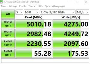 Die M.2-Performance über den Ryzen Threadripper 3960X mit PCIe 4.0 x4.