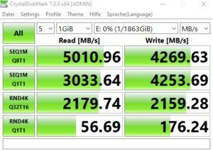 Die M.2-Performance über die Zusatzkarte (CPU) mit PCIe 4.0 x4.