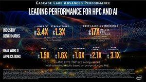 Intel Pre-Supercomputing Event