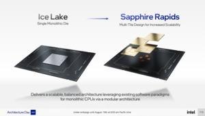 Sapphire Rapids