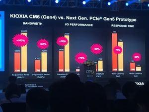 Kioxia PCIe-5.0-SSD