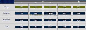 Intels Z390 soll den Z370 ersetzen