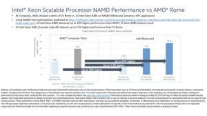 NAMD-Benchmarks zwischen Xeon und EPYC