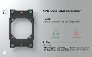 EK AM4-Kompatibilitätscheck