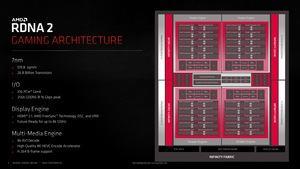 AMD RDNA-2-Architektur