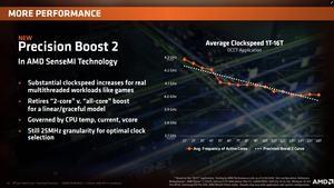 Dank Precision Boost 2 verringert sich der Spitzentakt weit weniger stark mit zunehmend aktiven Kernen