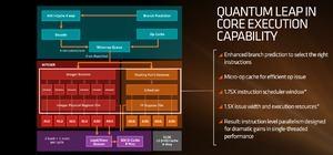 Während AMD die Zen-Kerne an sich nicht verändert hat, ...