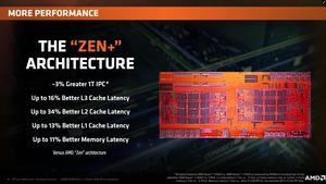 Im Vergleich zu Zen bietet Zen+ laut AMD eine um 3 % höhere IPC