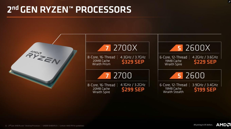 Testreview Ryzen 5 2600 2600x Rx Vega 8 With Ryzen 3 3200g 1080p 1440p Ultrawide 4k