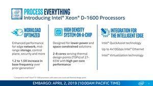 Intel Xeon D-1600 (Hewitt Lake)