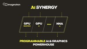 Imagination Technologies - PowerVR A-Series
