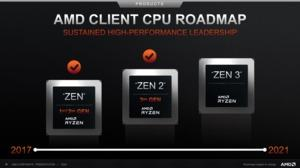 AMD Roadmaps Q2 2020