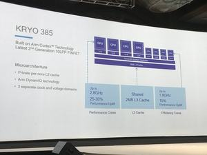 Hinter Kryo 385 verbergen sich modifizierte ARM Cortex-A55 und -A75