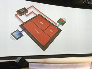 Die Secure Processing Unit (SPU) des Qualcomm Snapdragon 845 soll mehr Sicherheit als die bisherigen SoCs bieten, dürfte ihr Potential aber erst mittel- und langfristig entfalten