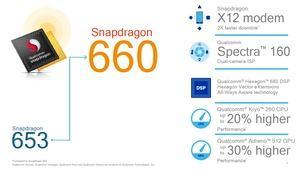Schnellere CPU und GPU sollen den Snapdragon 660 vom Vorgänger abheben