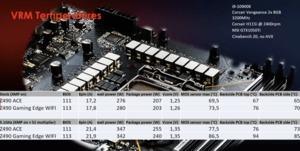 VRM-Kühlung mit Z490 bei MSI