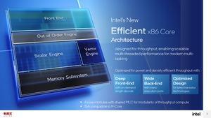 Hot Chips 33: Intel Alder Lake