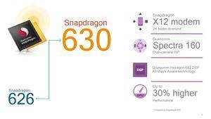 Gegenüber seinem Vorgänger soll der Snapdragon 630 vor allem in puncto GPU-Leistung und Modem punkten